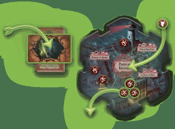 Arkham Horror 3ª Edición - Mareas Tenebrosas 1