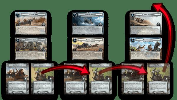 El Señor de los Anillos El Juego de Cartas - El Desafío de los Aurigas 3